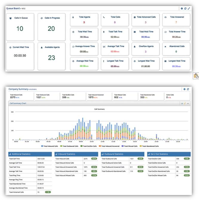 8x8 provides advances analytics.png