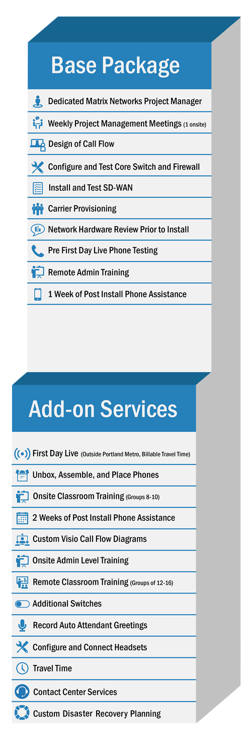 Matrix Networks Cloud Phone Concierge - white glove cloud phone deployment process. Portland Oregon