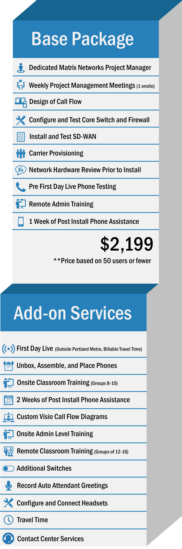 Concierge Services for Cloud Phone Deployments Available - Matrix Networks