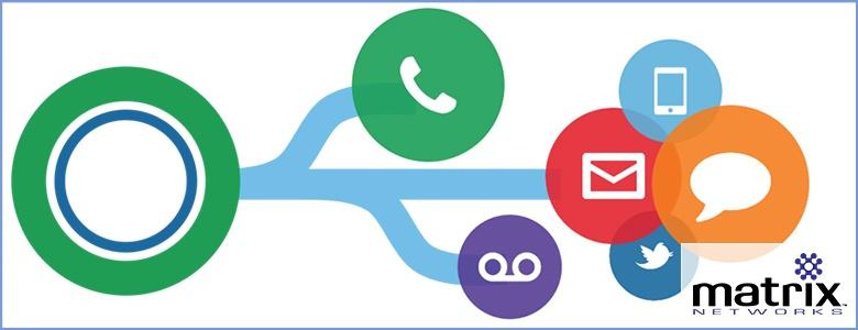 The Modern Call Center - Matrix Networks - phone system