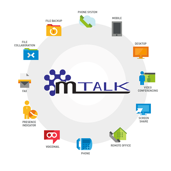 mTALK - Cloud Phone System from Matrix Networks