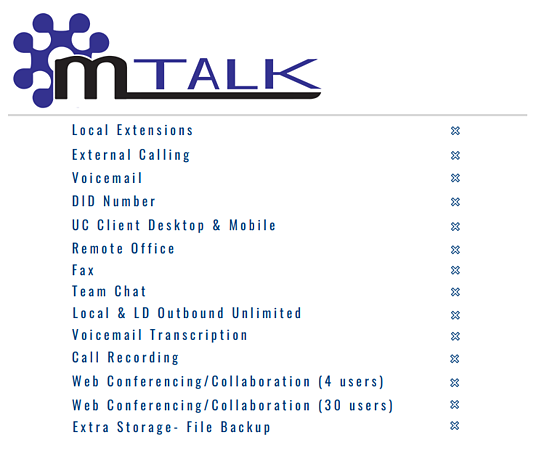 managed cloud phones from Matrix Networks features