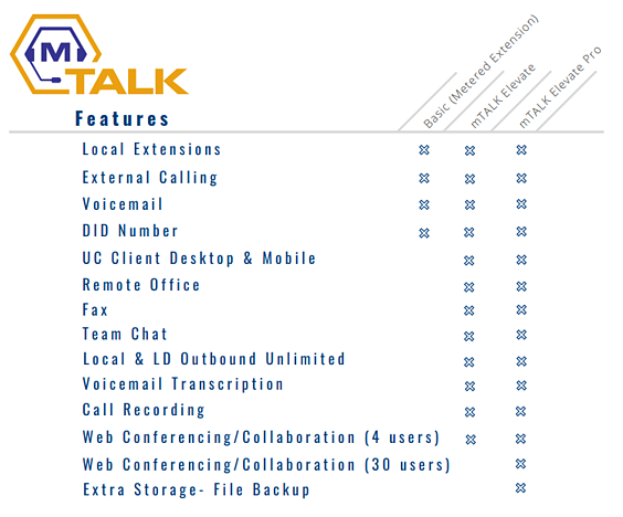 mTALK Features and Benefits