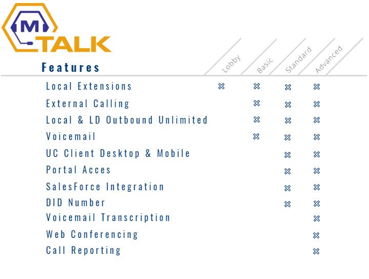 mTalk Matrix Networks Managed Cloud Phone System